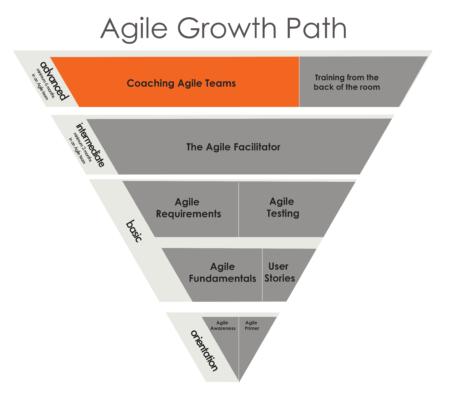 Coaching Aile Teams - Agile Growth Path Just Plain Agile