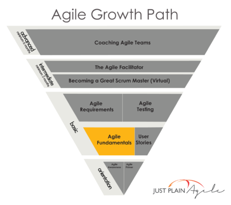 AgileFundamentals - JPA GrowthPath