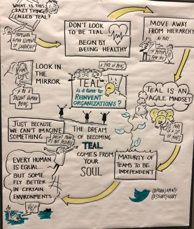 Teal Fishbowl Graphic at the global scrum gathering in London 2018 with agile resources