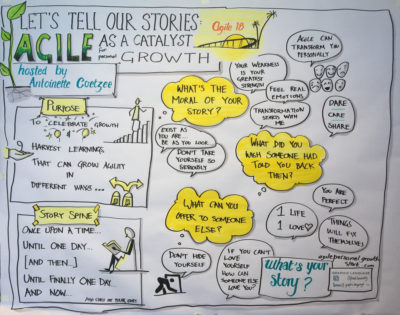 Sketchnote of Let's tell our stories: Agile as a catalyst for personal growth at Agile 2018 – San Diego: Audacious Salon (Antoinette Coetzee)