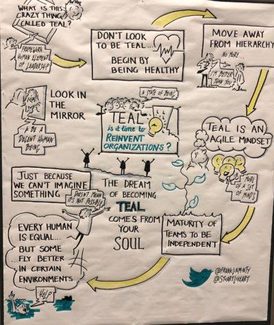 Sketchnote of TEAL Fishbowl at Global Scrum Gathering 2018 – London: The Fishbowl